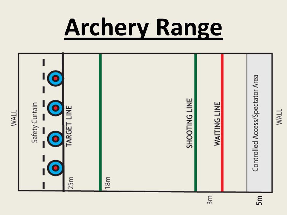 archery range diagram    archery    safety tips for kids     archery    safety tips for kids
